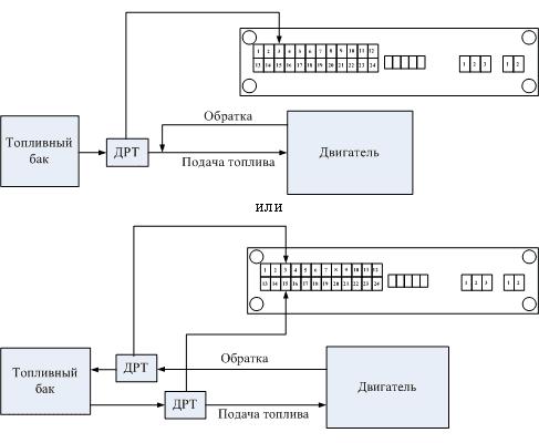Подключение терминала к проточному датчику