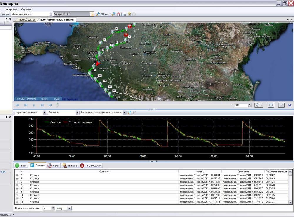 Визуализация графика расхода топлива поверх маршрута движения
